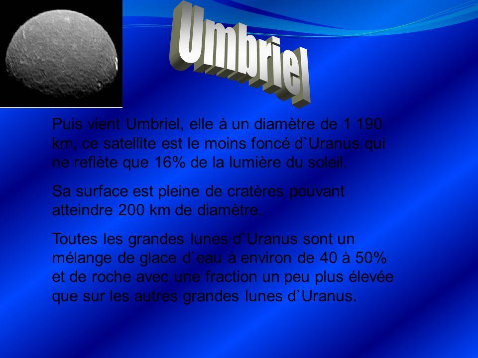 Ariel a un diamètre de 1 170 km et est le satellite le plus brillant dUranus.