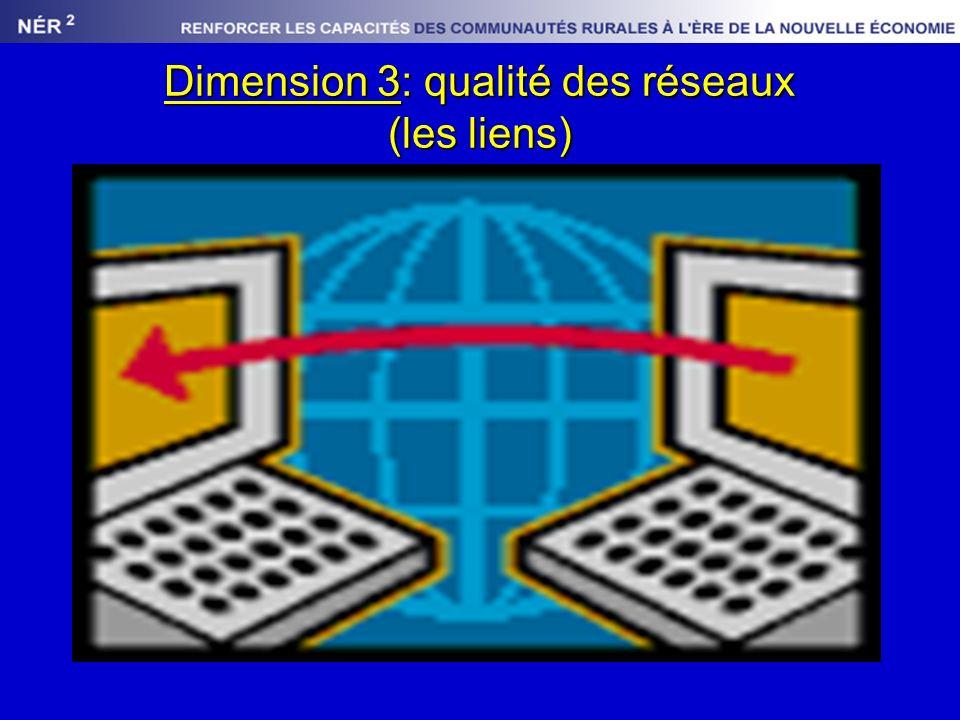 Dimension 3: qualité des réseaux (les liens)