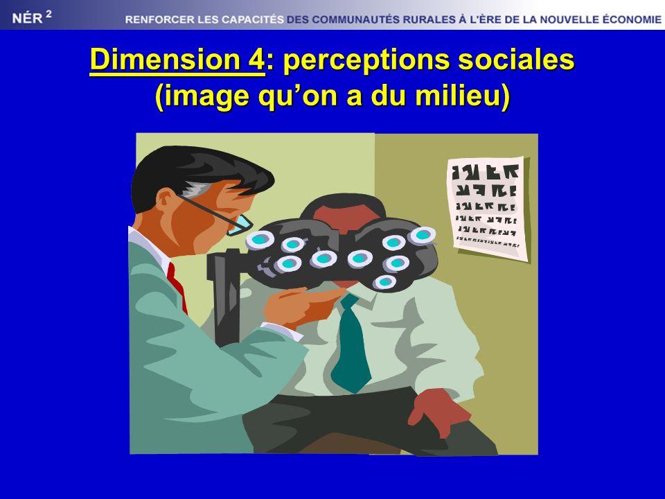 Dimension 4: perceptions sociales (image quon a du milieu)