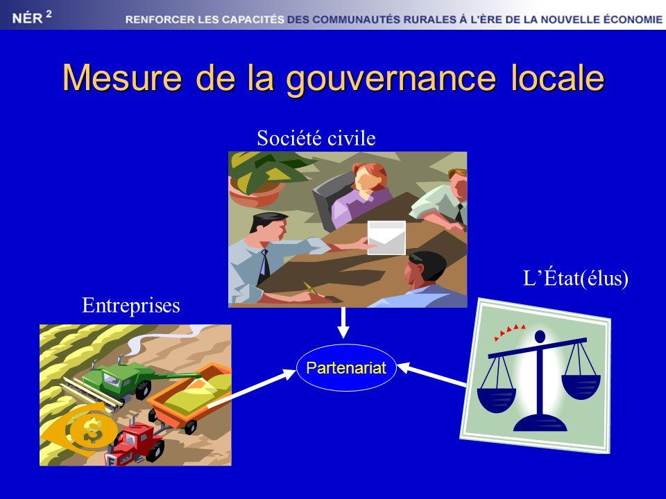 Mesure de la gouvernance locale Société civile LÉtat(élus) Entreprises Partenariat