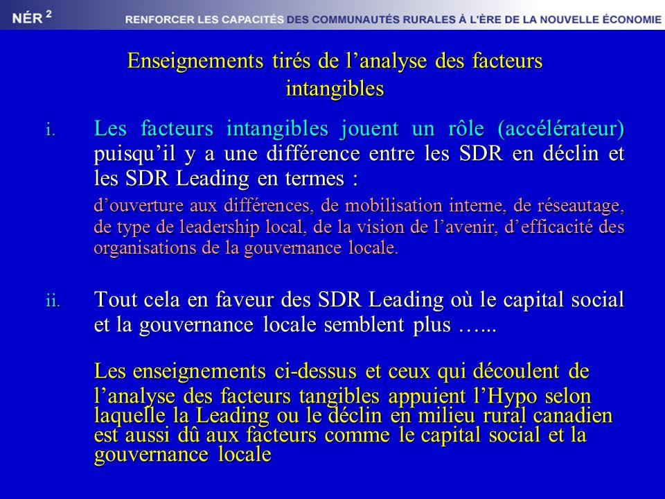 Enseignements tirés de lanalyse des facteurs intangibles i.