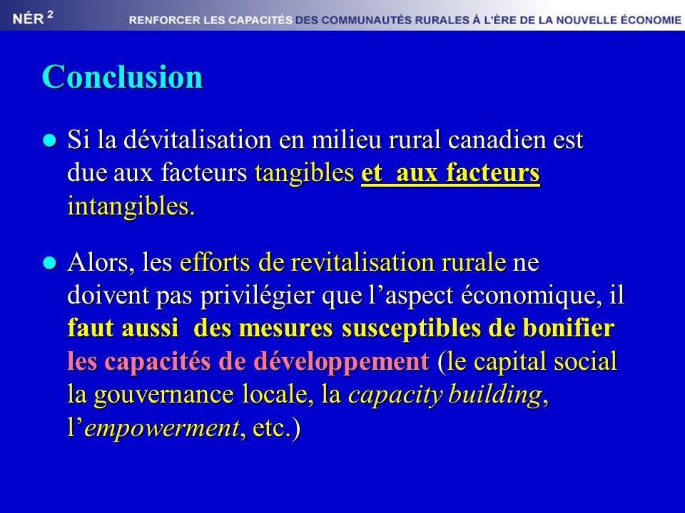 Conclusion Si la dévitalisation en milieu rural canadien est due aux facteurs tangibles et aux facteurs intangibles.