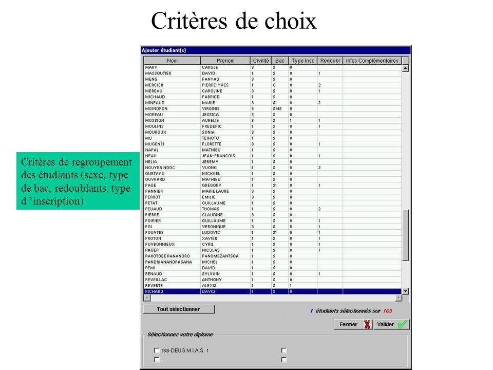 Critères de choix Critères de regroupement des étudiants (sexe, type de bac, redoublants, type d inscription)