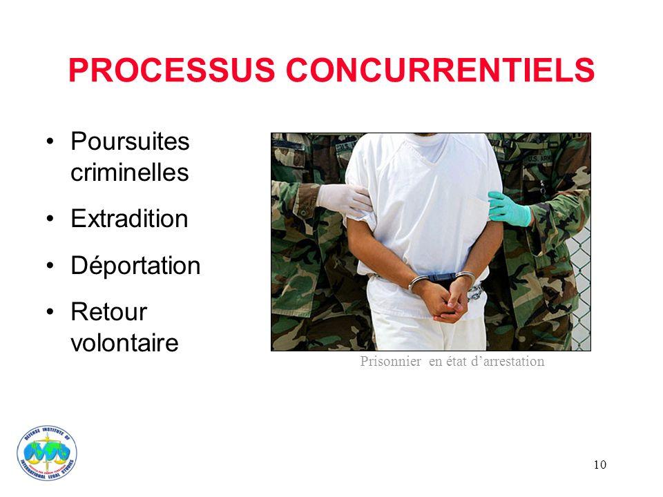 10 PROCESSUS CONCURRENTIELS Poursuites criminelles Extradition Déportation Retour volontaire Prisonnier en état darrestation