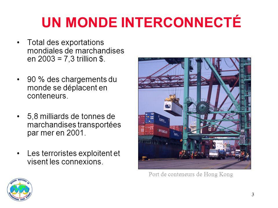 3 UN MONDE INTERCONNECTÉ Total des exportations mondiales de marchandises en 2003 = 7,3 trillion $.