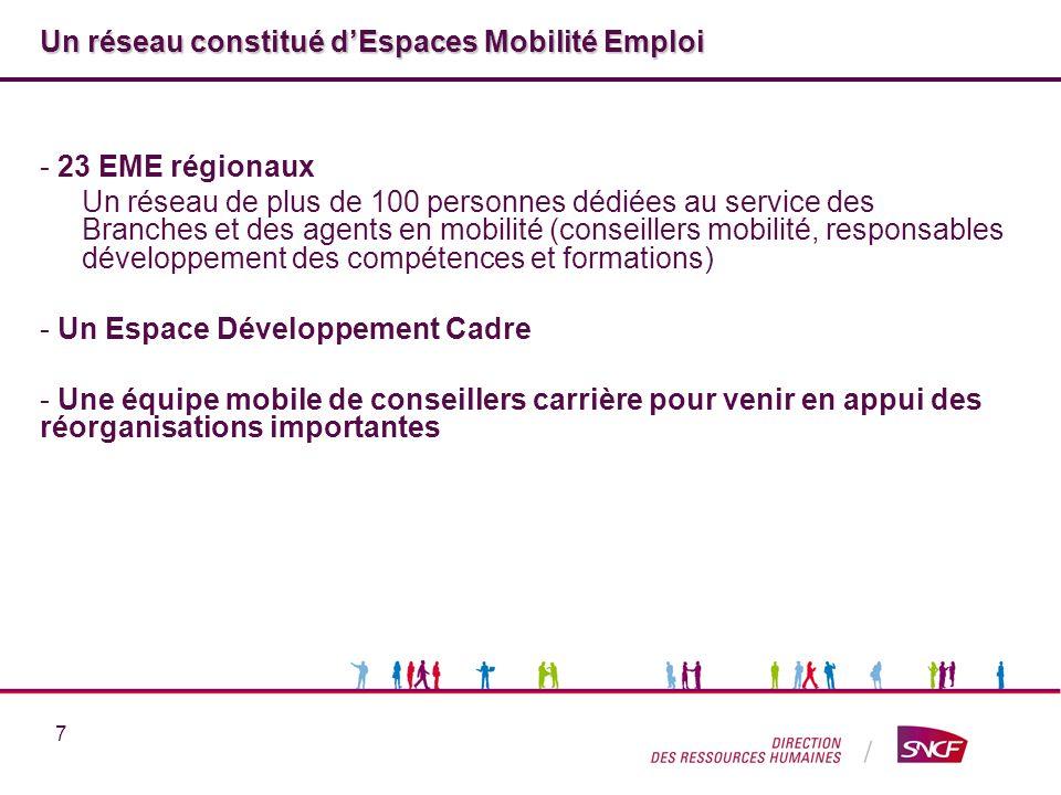 8 LEspace Mobilité Emploi (EME) Mission Accompagner la mobilité fonctionnelle et/ou géographique contrainte ou volontaire des salariés Objectifs Donner aux salariés la visibilité nécessaire sur les opportunités demploi de lEPIC et du Groupe.