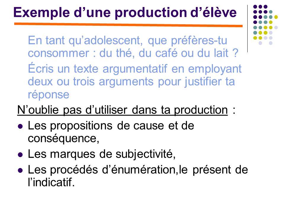 Exemple dune production délève En tant quadolescent, que préfères-tu consommer : du thé, du café ou du lait ? Écris un texte argumentatif en employant