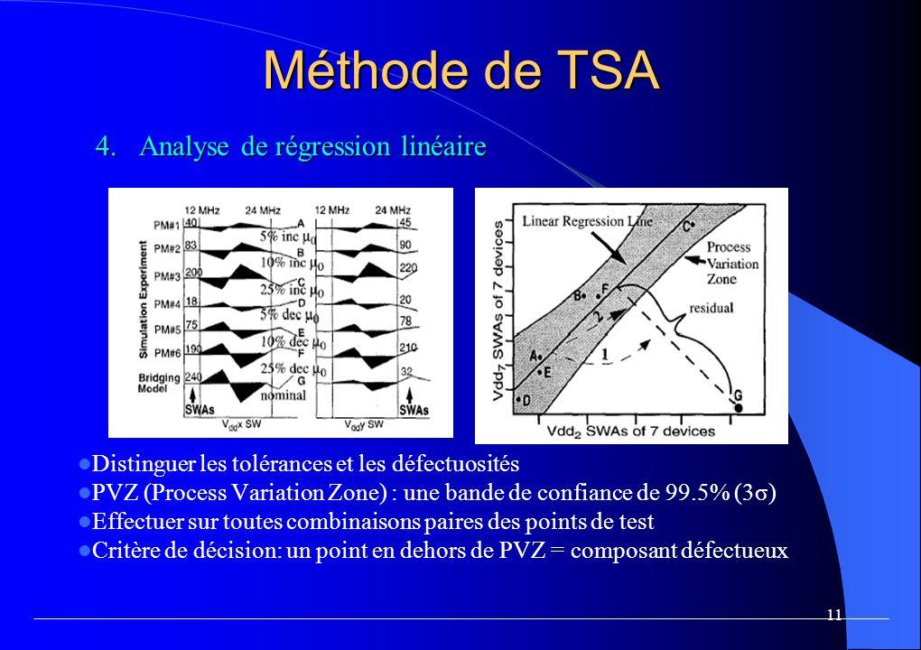 11 Méthode de TSA Distinguer les tolérances et les défectuosités PVZ (Process Variation Zone) : une bande de confiance de 99.5% (3σ) Effectuer sur toutes combinaisons paires des points de test Critère de décision: un point en dehors de PVZ = composant défectueux 4.Analyse de régression linéaire