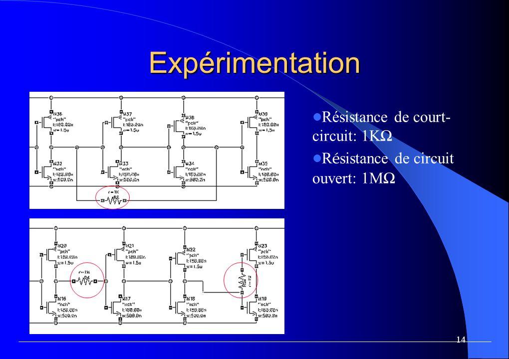 14 Expérimentation Résistance de court- circuit: 1K R é sistance de circuit ouvert: 1M