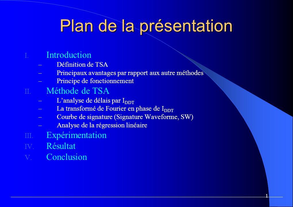 1 Plan de la présentation I.
