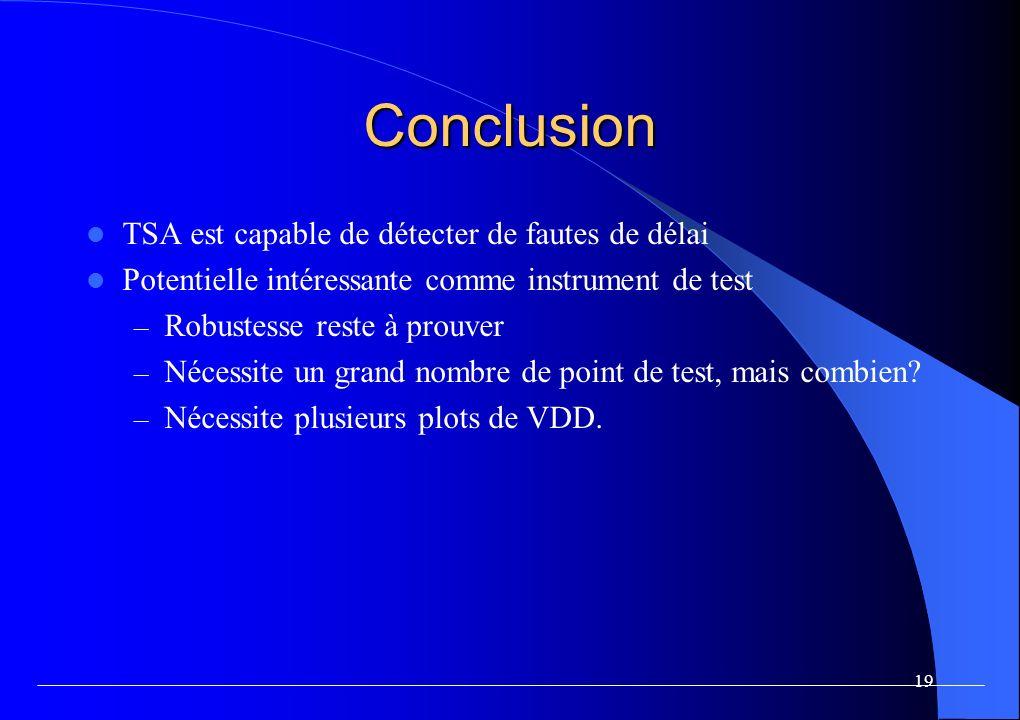 19 Conclusion TSA est capable de détecter de fautes de délai Potentielle intéressante comme instrument de test – Robustesse reste à prouver – Nécessite un grand nombre de point de test, mais combien.