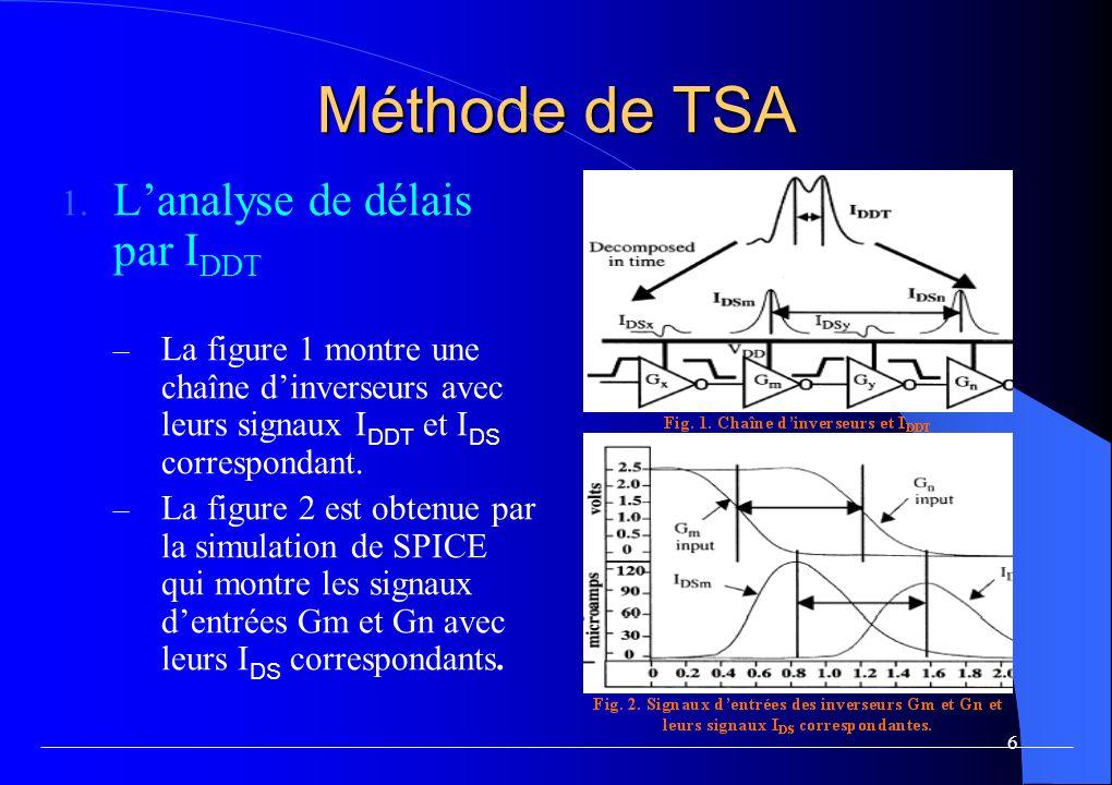 6 Méthode de TSA 1.