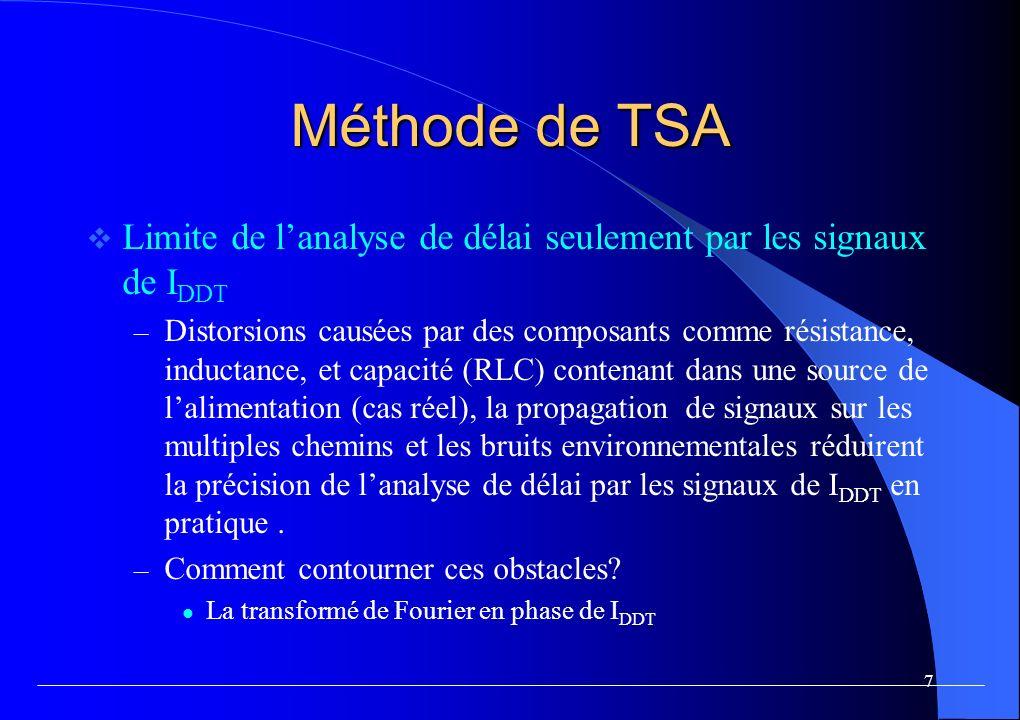 7 Méthode de TSA Limite de lanalyse de délai seulement par les signaux de I DDT – Distorsions causées par des composants comme résistance, inductance, et capacité (RLC) contenant dans une source de lalimentation (cas réel), la propagation de signaux sur les multiples chemins et les bruits environnementales réduirent la précision de lanalyse de délai par les signaux de I DDT en pratique.