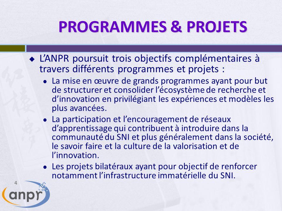 4 PROGRAMMES & PROJETS LANPR poursuit trois objectifs complémentaires à travers différents programmes et projets : La mise en œuvre de grands programmes ayant pour but de structurer et consolider lécosystème de recherche et dinnovation en privilégiant les expériences et modèles les plus avancées.