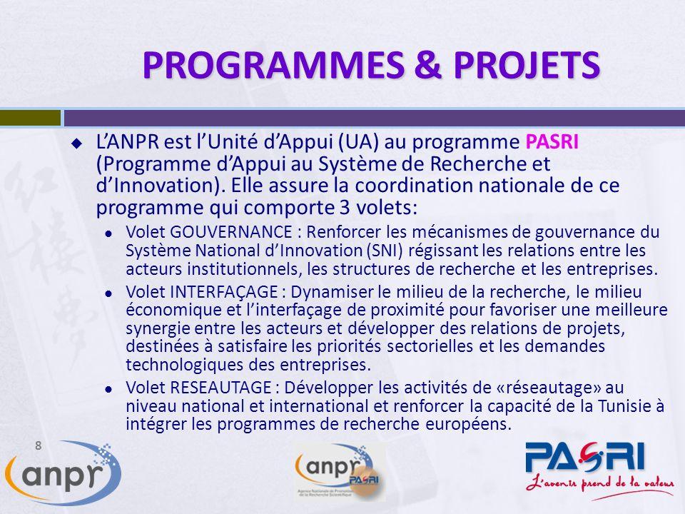 8 PROGRAMMES & PROJETS LANPR est lUnité dAppui (UA) au programme PASRI (Programme dAppui au Système de Recherche et dInnovation).