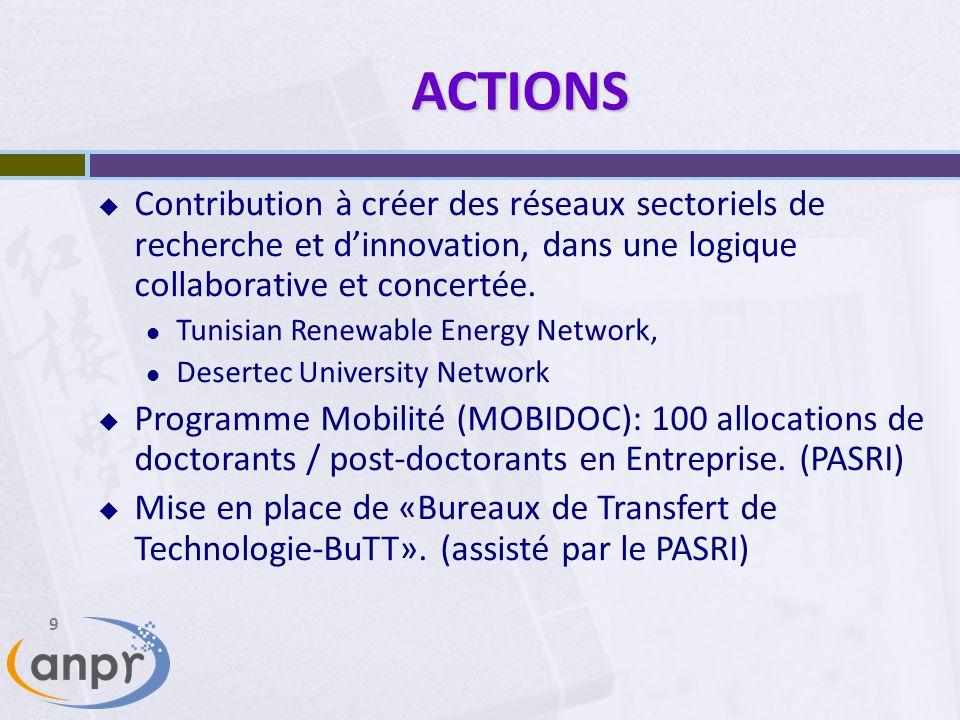 9 ACTIONS Contribution à créer des réseaux sectoriels de recherche et dinnovation, dans une logique collaborative et concertée.