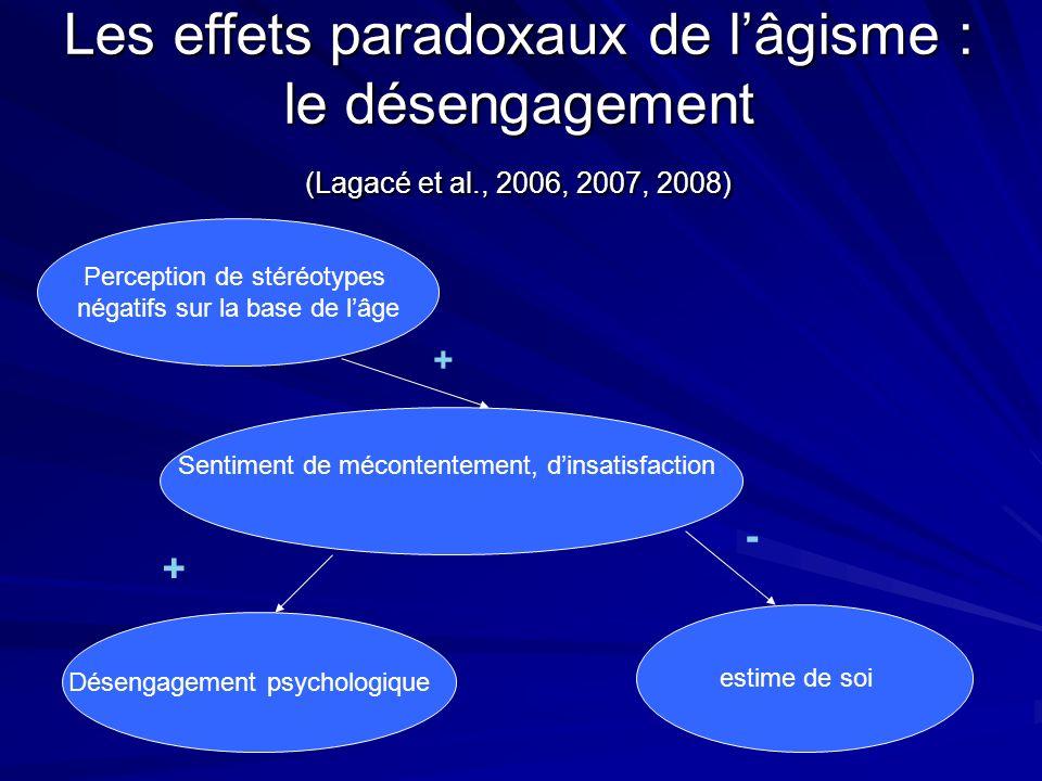 Les effets paradoxaux de lâgisme : le désengagement (Lagacé et al., 2006, 2007, 2008) Perception de stéréotypes négatifs sur la base de lâge Sentiment de mécontentement, dinsatisfaction estime de soi + - Désengagement psychologique +