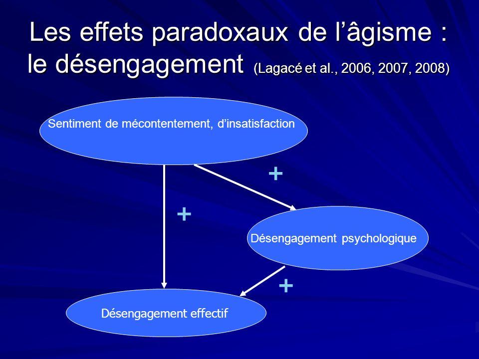 Les effets paradoxaux de lâgisme : le désengagement (Lagacé et al., 2006, 2007, 2008) Sentiment de mécontentement, dinsatisfaction Désengagement psychologique Désengagement effectif + + +