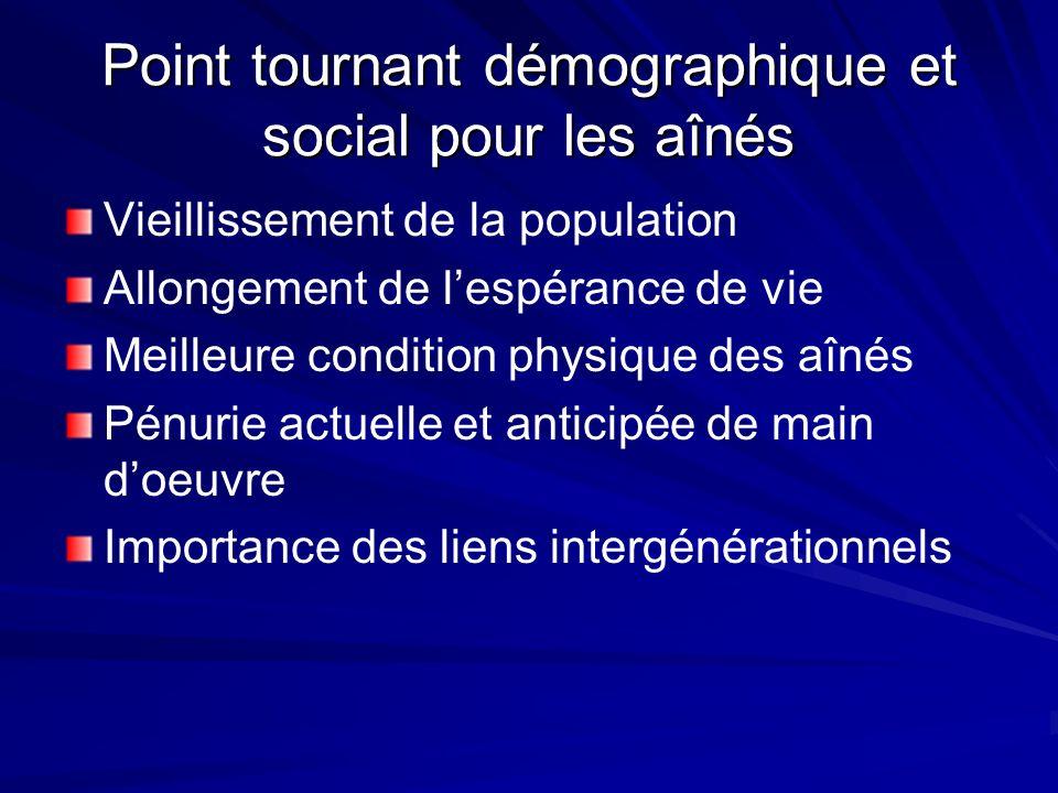 Point tournant démographique et social pour les aînés Vieillissement de la population Allongement de lespérance de vie Meilleure condition physique de