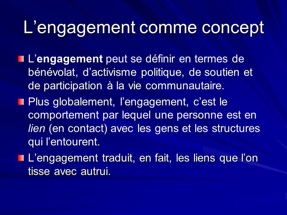 Lengagement comme concept Lengagement peut se définir en termes de bénévolat, dactivisme politique, de soutien et de participation à la vie communauta