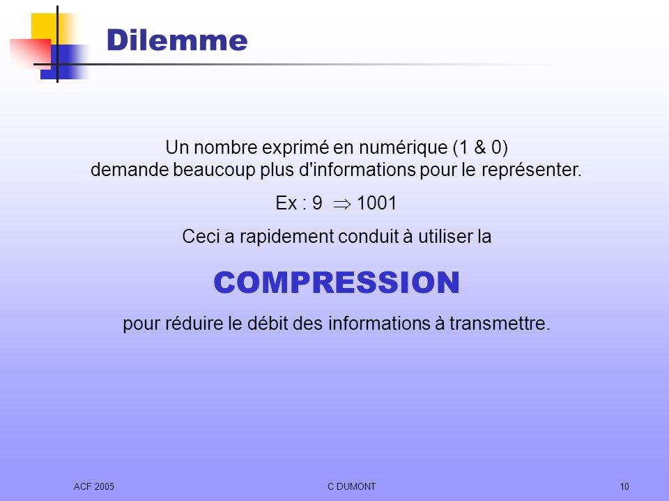 ACF 2005C DUMONT10 Dilemme Un nombre exprimé en numérique (1 & 0) demande beaucoup plus d'informations pour le représenter. Ex : 9 1001 Ceci a rapidem