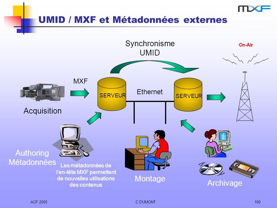 ACF 2005C DUMONT100 UMID / MXF et Métadonnées externes SERVEUR Acquisition SERVEUR Authoring Métadonnées Montage Synchronisme UMID MXF Ethernet On-Air