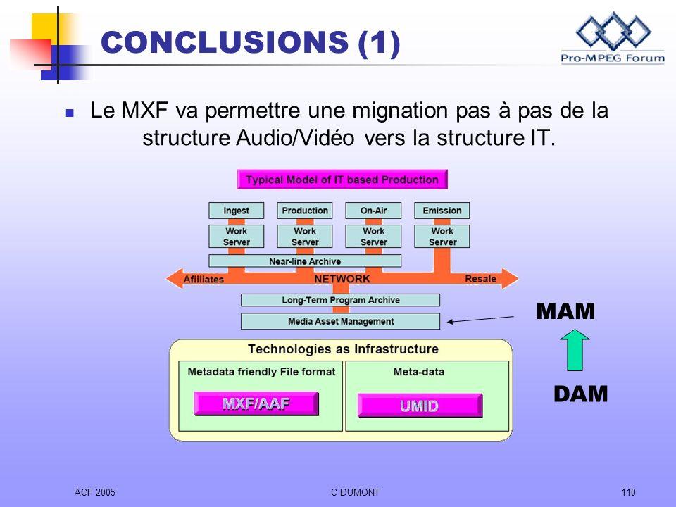 ACF 2005C DUMONT110 CONCLUSIONS (1) Le MXF va permettre une mignation pas à pas de la structure Audio/Vidéo vers la structure IT. MAM DAM