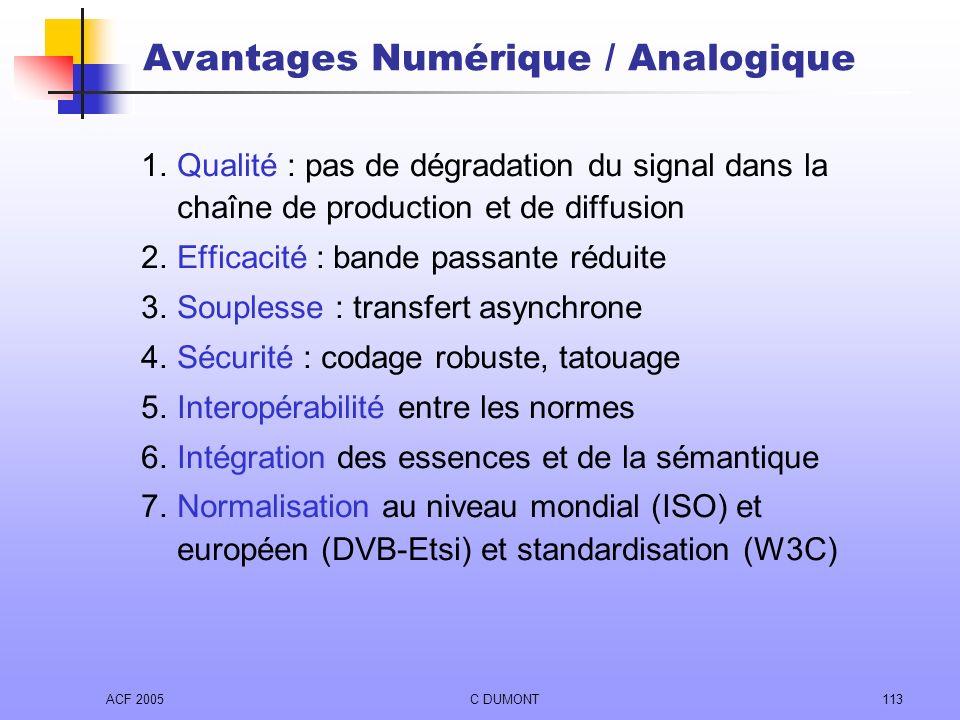 ACF 2005C DUMONT113 Avantages Numérique / Analogique 1.Qualité : pas de dégradation du signal dans la chaîne de production et de diffusion 2.Efficacit