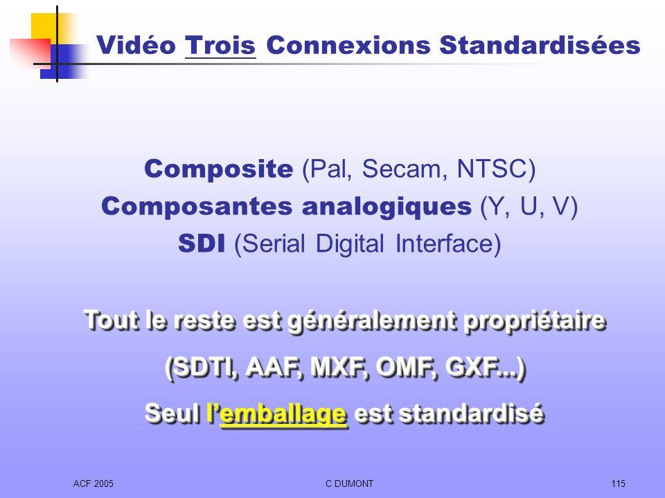 ACF 2005C DUMONT115 Vidéo Trois Connexions Standardisées Composite (Pal, Secam, NTSC) Composantes analogiques (Y, U, V) SDI (Serial Digital Interface)