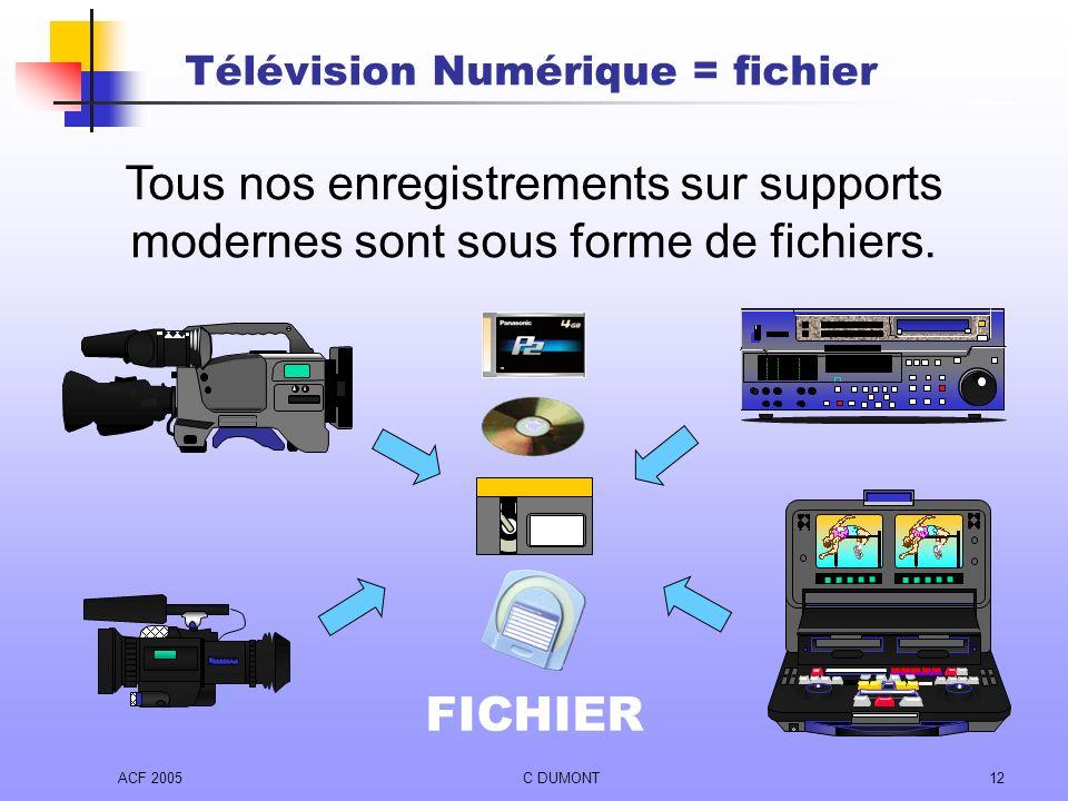 ACF 2005C DUMONT12 Télévision Numérique = fichier Tous nos enregistrements sur supports modernes sont sous forme de fichiers. FICHIER