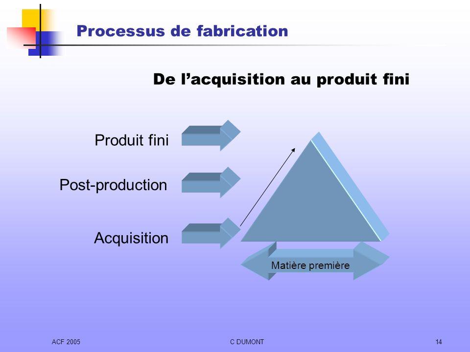 ACF 2005C DUMONT14 Produit fini Post-production Acquisition De lacquisition au produit fini Matière première Processus de fabrication