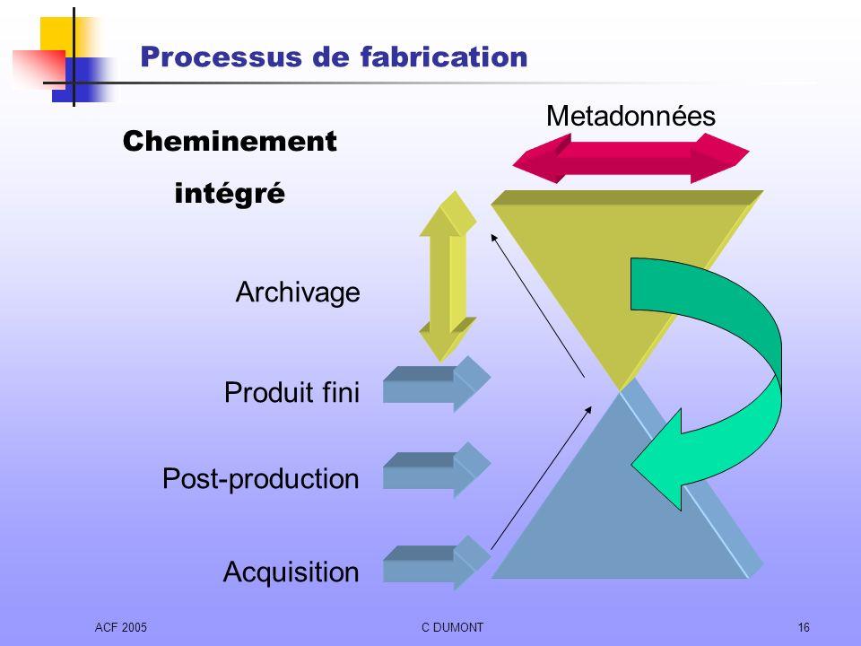ACF 2005C DUMONT16 Produit fini Post-production Acquisition Archivage Cheminement intégré Metadonnées Processus de fabrication