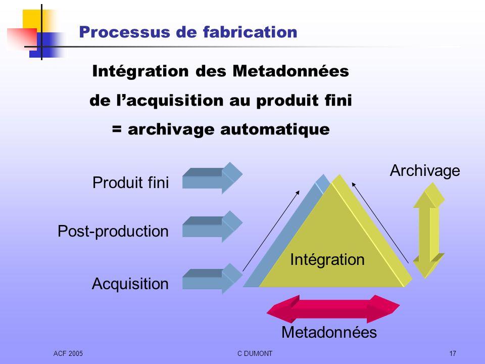 ACF 2005C DUMONT17 Produit fini Post-production Acquisition Archivage Metadonnées Intégration Intégration des Metadonnées de lacquisition au produit f