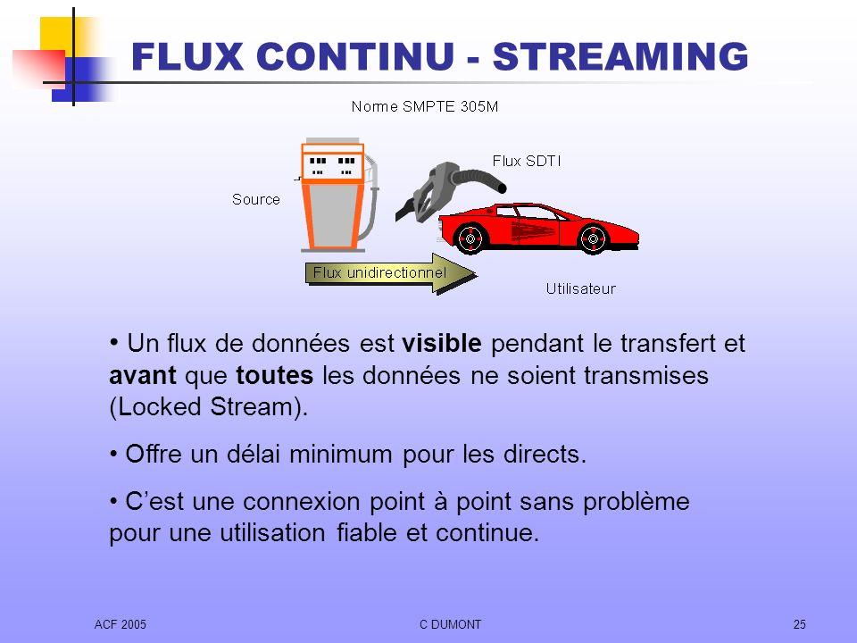 ACF 2005C DUMONT25 FLUX CONTINU - STREAMING Un flux de données est visible pendant le transfert et avant que toutes les données ne soient transmises (