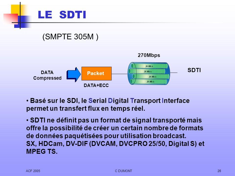 ACF 2005C DUMONT28 LE SDTI (SMPTE 305M ) Basé sur le SDI, le Serial Digital Transport Interface permet un transfert flux en temps réel. SDTI ne défini