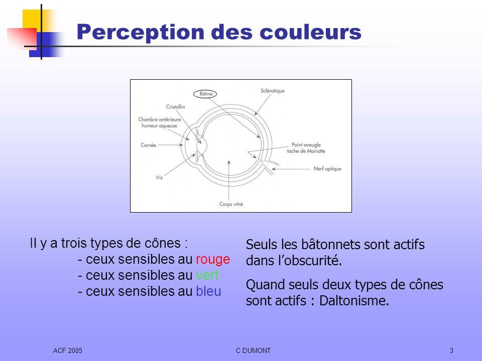 ACF 2005C DUMONT3 Perception des couleurs Il y a trois types de cônes : - ceux sensibles au rouge - ceux sensibles au vert - ceux sensibles au bleu Se