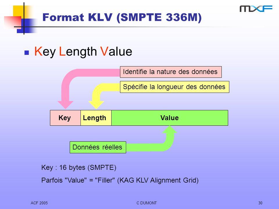 ACF 2005C DUMONT30 Format KLV (SMPTE 336M) Key Length Value KeyValueLength Identifie la nature des données Spécifie la longueur des données Données ré
