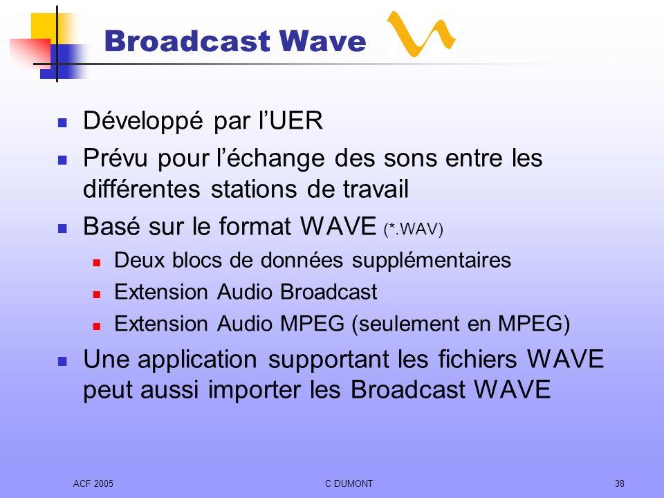 ACF 2005C DUMONT38 Broadcast Wave Développé par lUER Prévu pour léchange des sons entre les différentes stations de travail Basé sur le format WAVE (*