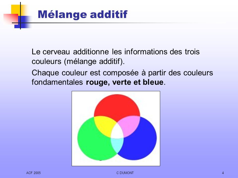 ACF 2005C DUMONT4 Mélange additif Le cerveau additionne les informations des trois couleurs (mélange additif). Chaque couleur est composée à partir de