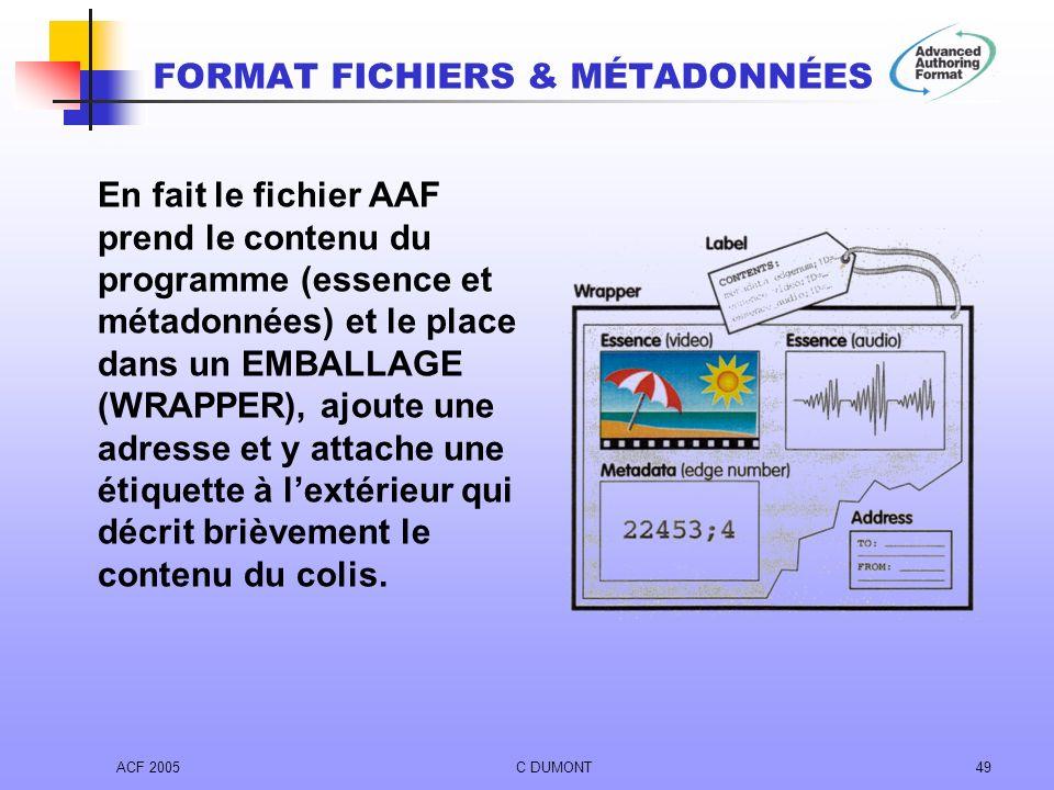 ACF 2005C DUMONT49 En fait le fichier AAF prend le contenu du programme (essence et métadonnées) et le place dans un EMBALLAGE (WRAPPER), ajoute une a