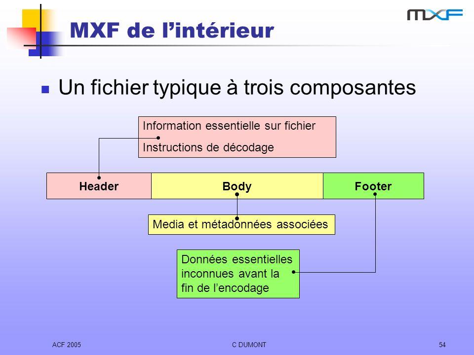 ACF 2005C DUMONT54 MXF de lintérieur Un fichier typique à trois composantes HeaderFooterBody Information essentielle sur fichier Instructions de décod