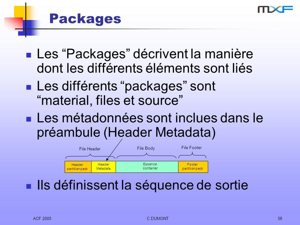 ACF 2005C DUMONT58 Packages Les Packages décrivent la manière dont les différents éléments sont liés Les différents packages sont material, files et s