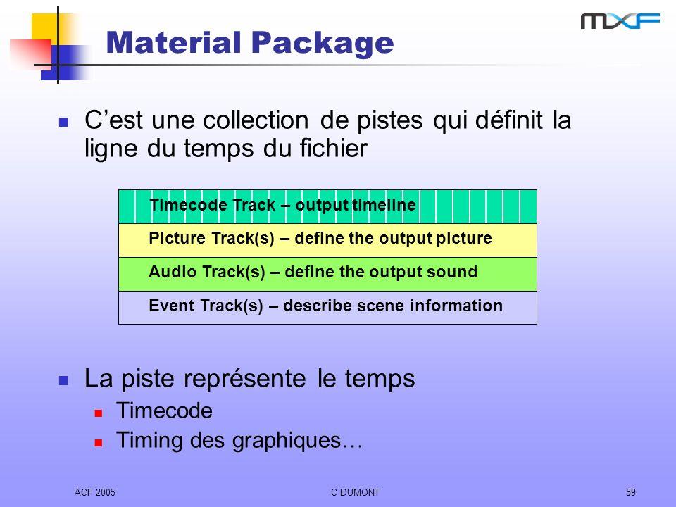 ACF 2005C DUMONT59 Material Package Cest une collection de pistes qui définit la ligne du temps du fichier La piste représente le temps Timecode Timin
