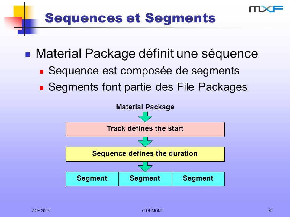 ACF 2005C DUMONT60 Sequences et Segments Material Package définit une séquence Sequence est composée de segments Segments font partie des File Package