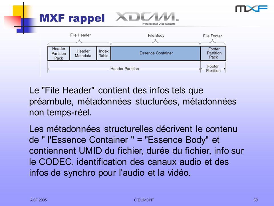 ACF 2005C DUMONT69 MXF rappel Le