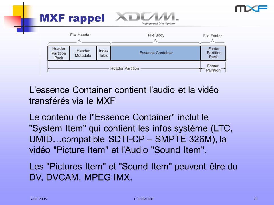 ACF 2005C DUMONT70 MXF rappel L'essence Container contient l'audio et la vidéo transférés via le MXF Le contenu de l