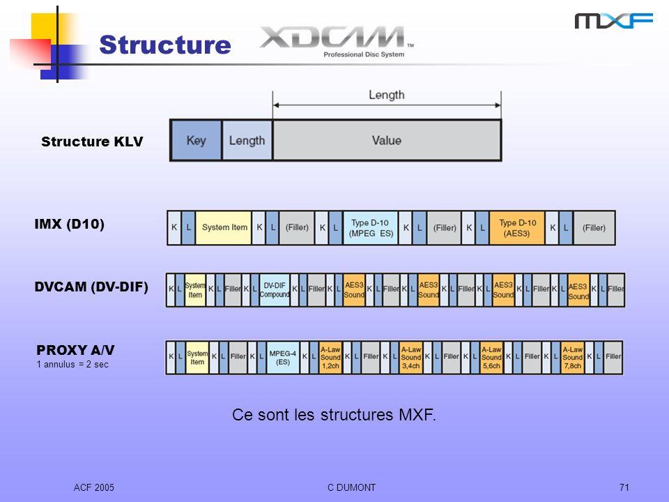 ACF 2005C DUMONT71 Structure IMX (D10) DVCAM (DV-DIF) PROXY A/V 1 annulus = 2 sec Structure KLV Ce sont les structures MXF.