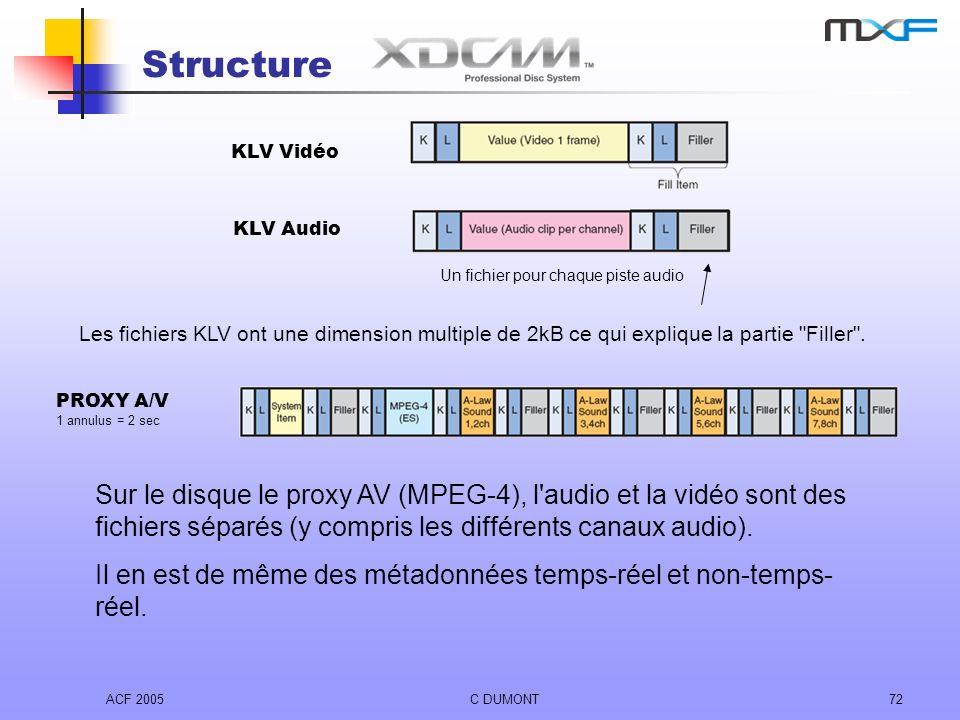ACF 2005C DUMONT72 KLV Vidéo KLV Audio Structure Sur le disque le proxy AV (MPEG-4), l'audio et la vidéo sont des fichiers séparés (y compris les diff