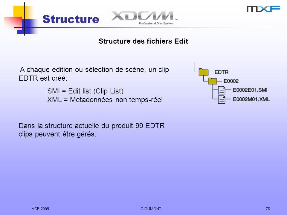 ACF 2005C DUMONT76 Structure A chaque edition ou sélection de scène, un clip EDTR est créé. SMI = Edit list (Clip List) XML = Métadonnées non temps-ré