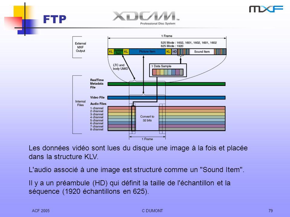 ACF 2005C DUMONT79 FTP Les données vidéo sont lues du disque une image à la fois et placée dans la structure KLV. L'audio associé à une image est stru
